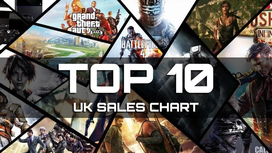 Top 10 UK Games Chart: Ace Combat 7 Debuts Above Red Dead Redemption 2