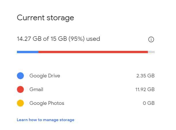 Running Out Of Google Storage Space – How To Get Rid Of E-Mail Attachments